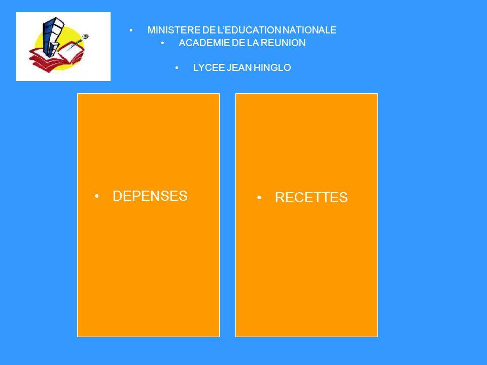 RECETTES MINISTERE DE LEDUCATION NATIONALE ACADEMIE DE LA REUNION LYCEE JEAN HINGLO DEPENSES Fonctionnement Investissement
