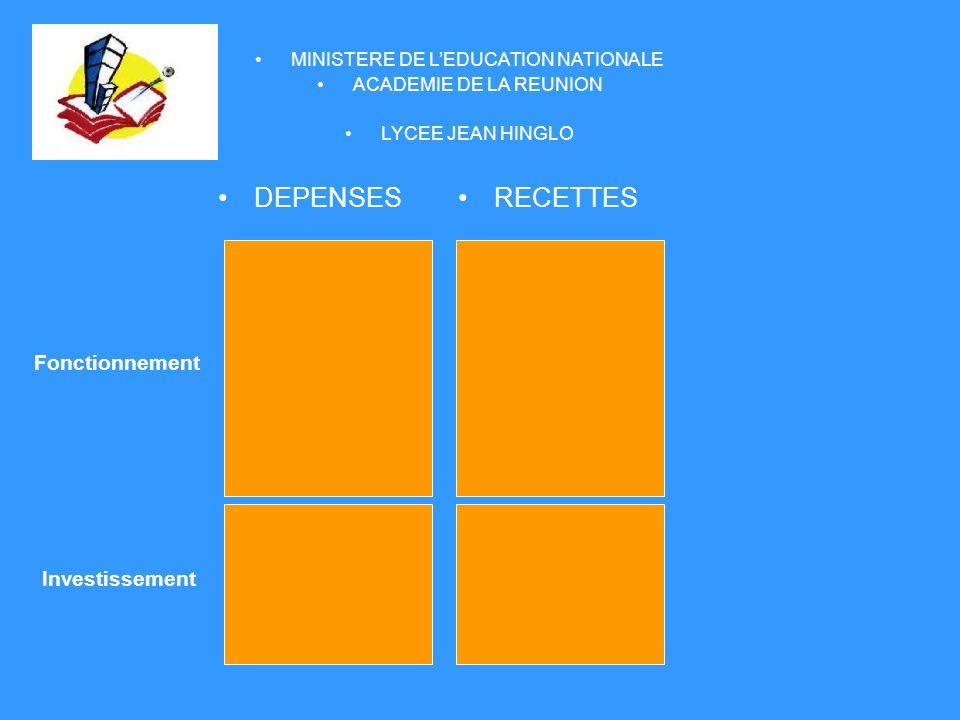 MINISTERE DE LEDUCATION NATIONALE ACADEMIE DE LA REUNION LYCEE JEAN HINGLO