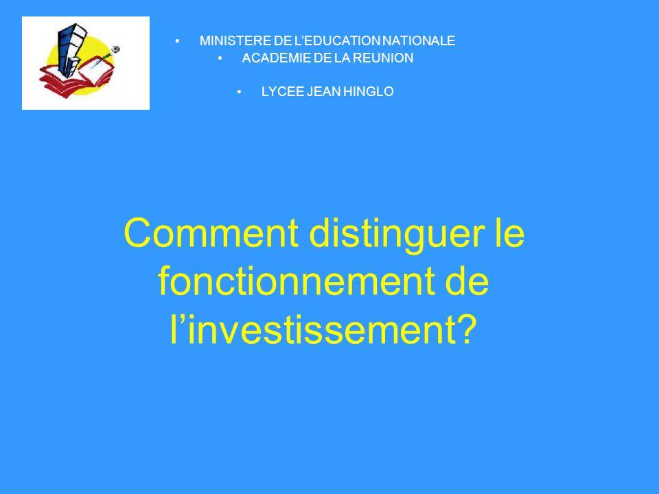 MINISTERE DE LEDUCATION NATIONALE ACADEMIE DE LA REUNION LYCEE JEAN HINGLO La section dinvestissement