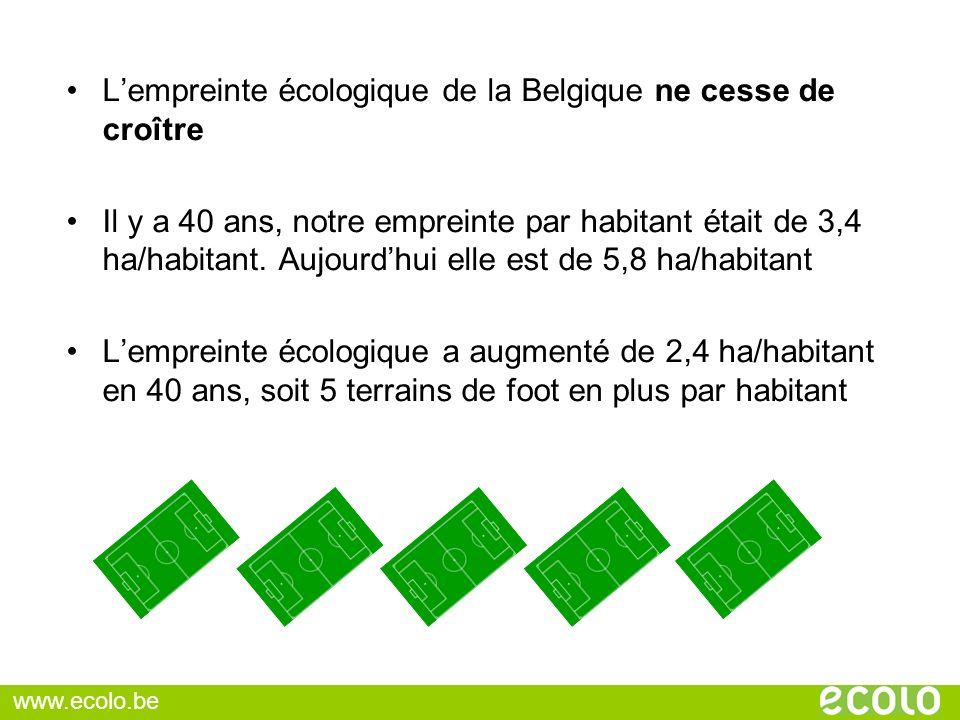 Lempreinte écologique de la Belgique ne cesse de croître Il y a 40 ans, notre empreinte par habitant était de 3,4 ha/habitant. Aujourdhui elle est de