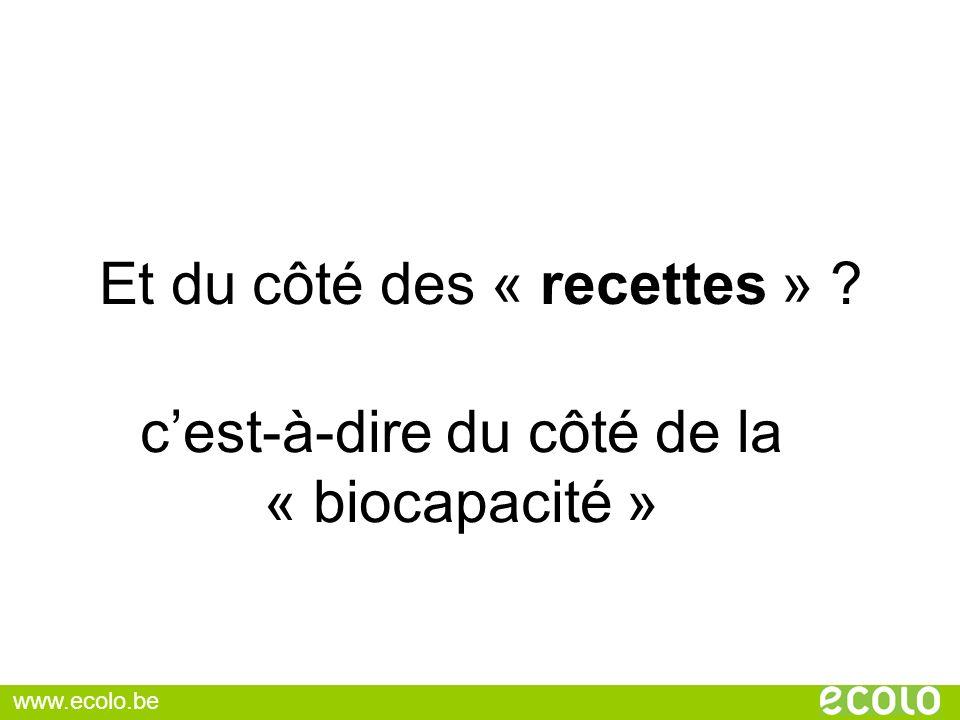 Et du côté des « recettes » ? cest-à-dire du côté de la « biocapacité » www.ecolo.be