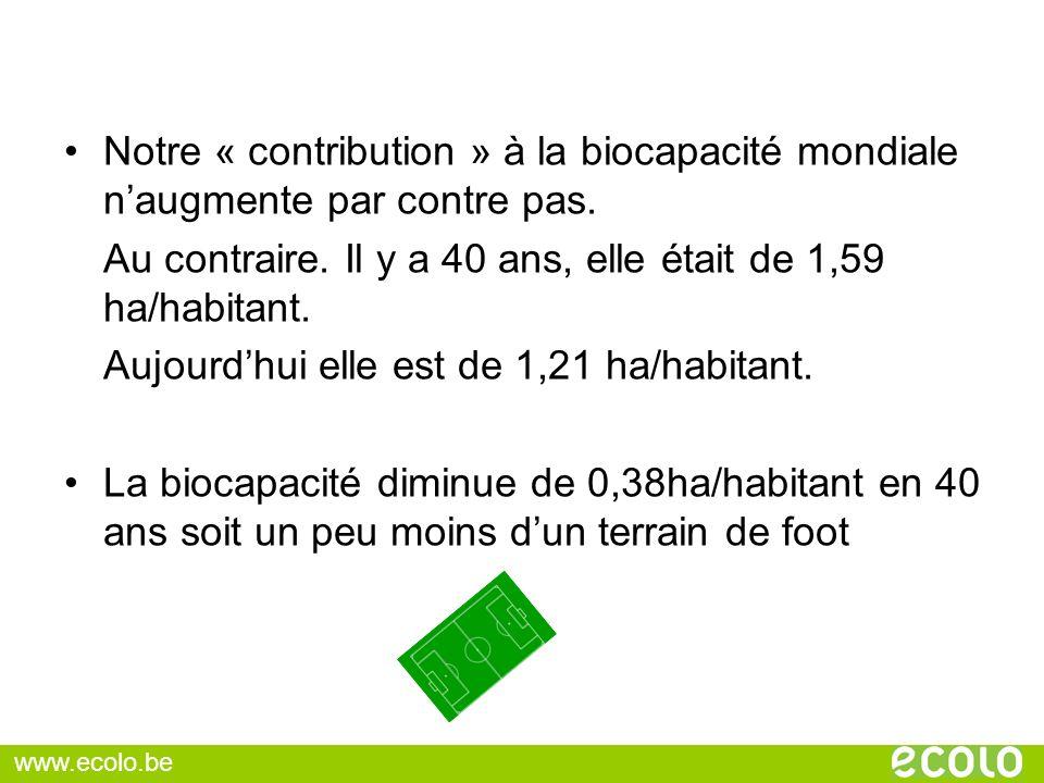 Notre « contribution » à la biocapacité mondiale naugmente par contre pas. Au contraire. Il y a 40 ans, elle était de 1,59 ha/habitant. Aujourdhui ell