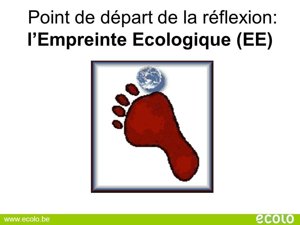 Lempreinte écologique de la Belgique ne cesse de croître Il y a 40 ans, notre empreinte par habitant était de 3,4 ha/habitant.