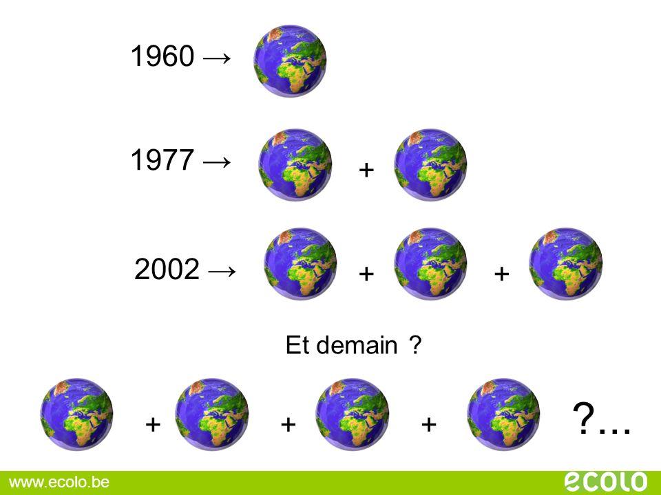 1960 1977 2002 + ++ Et demain ? +++ ?... www.ecolo.be