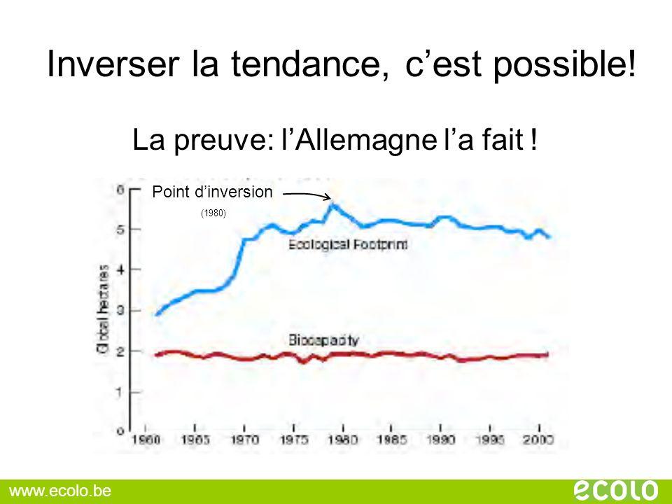 Inverser la tendance, cest possible! La preuve: lAllemagne la fait ! Point dinversion (1980) www.ecolo.be