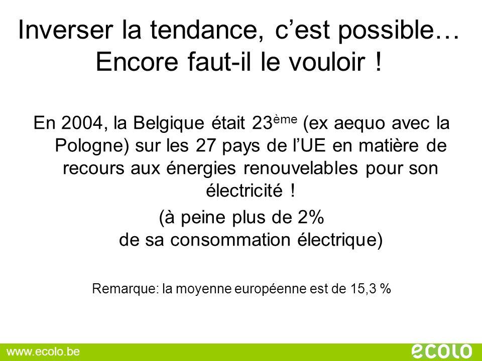 Inverser la tendance, cest possible… Encore faut-il le vouloir ! En 2004, la Belgique était 23 ème (ex aequo avec la Pologne) sur les 27 pays de lUE e