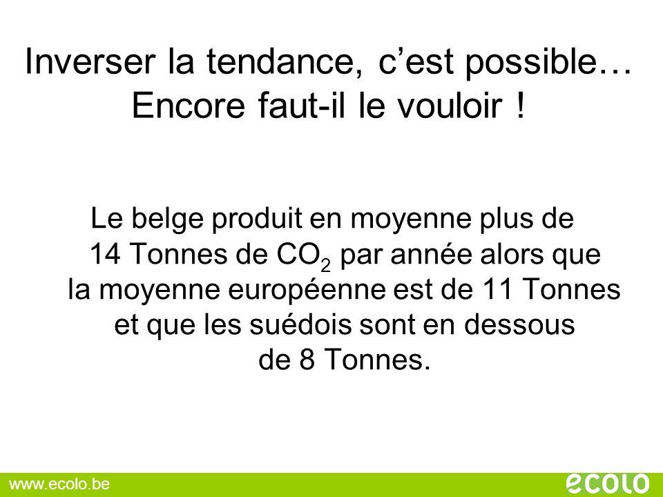 Inverser la tendance, cest possible… Encore faut-il le vouloir ! Le belge produit en moyenne plus de 14 Tonnes de CO 2 par année alors que la moyenne