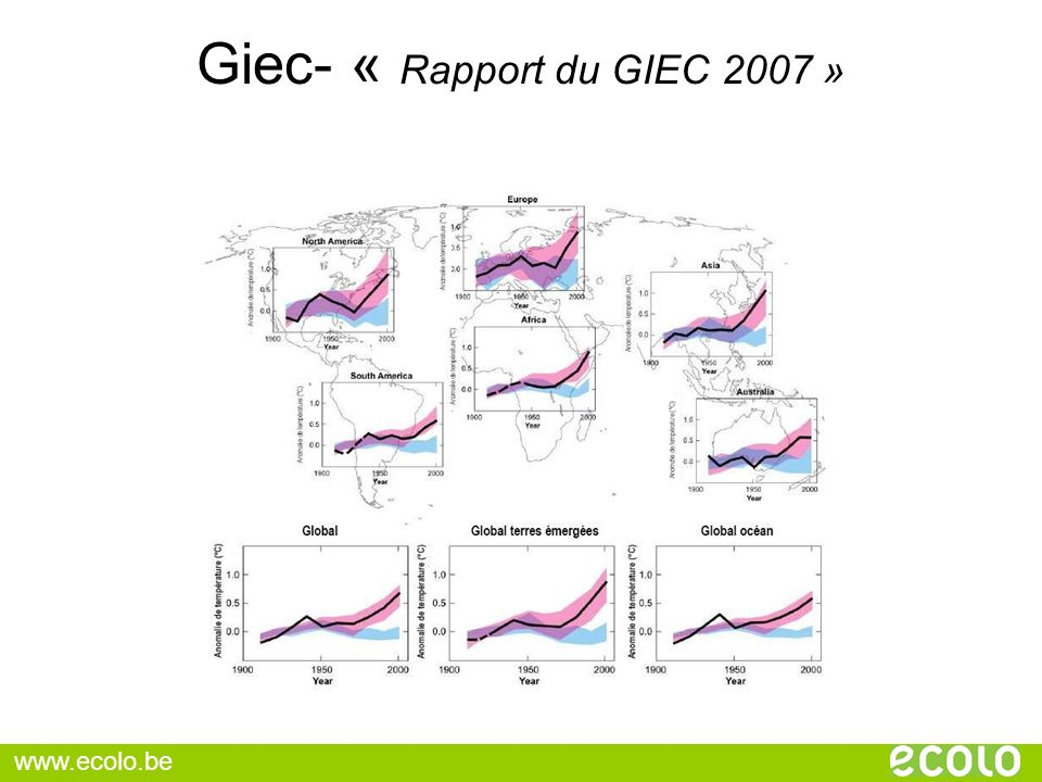 Giec- « Rapport du GIEC 2007 » www.ecolo.be