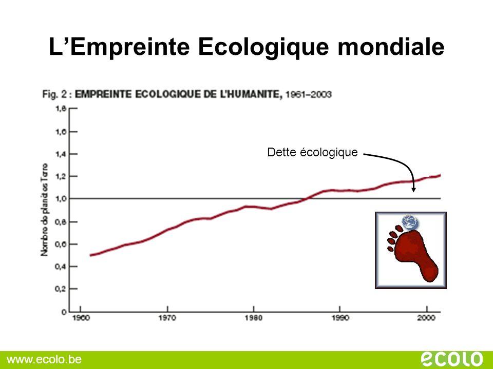 La capacité régénératrice (dabsorption) de la Terre narrive plus à suivre la demande Depuis la fin des années 80 une dette écologique se constitue www.ecolo.be