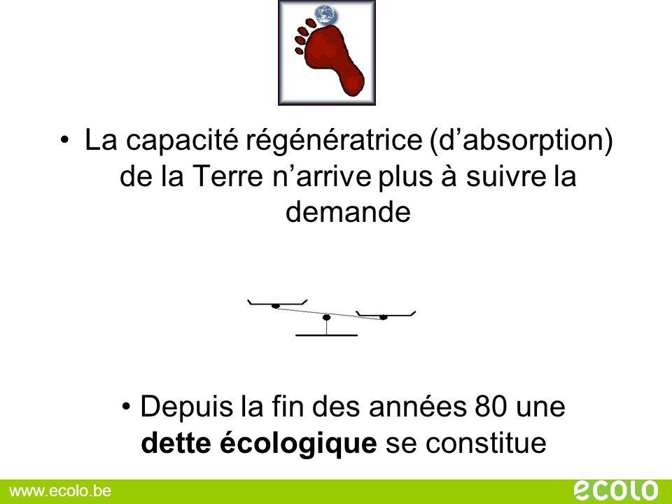 Synthèse pour la Belgique Hectares par habitant 1960 1970 1980 1990 2000 Empreinte écologique Biocapacité belge www.ecolo.be