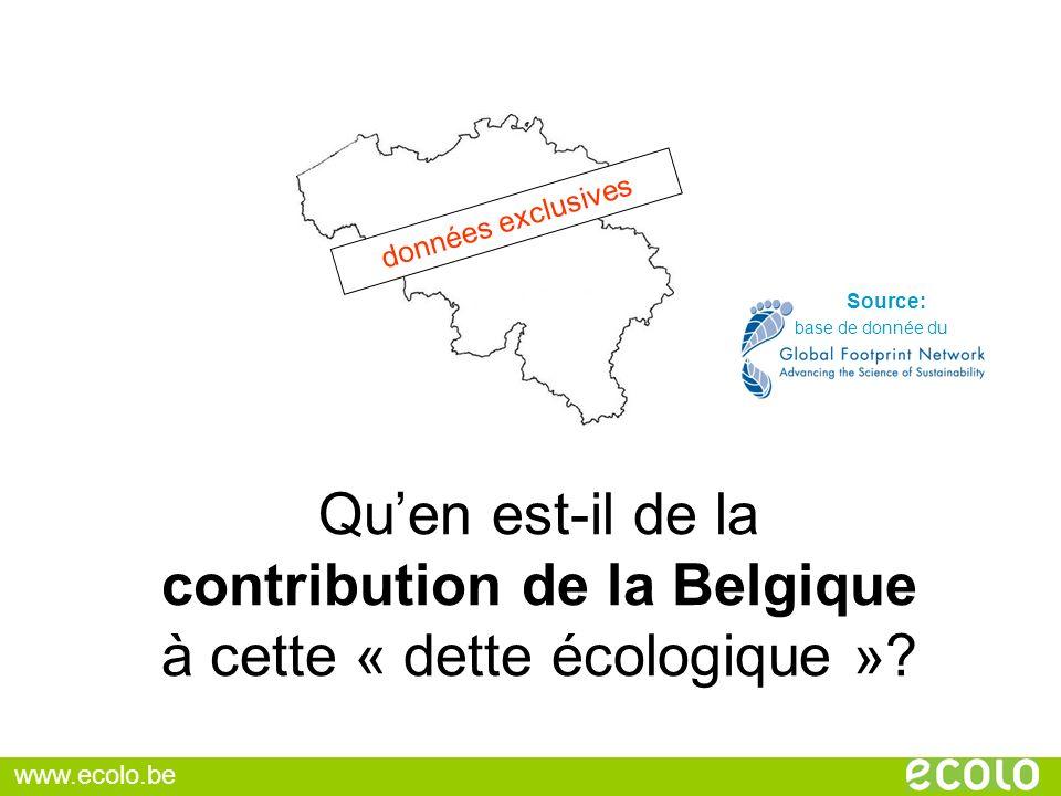 Quen est-il de la contribution de la Belgique à cette « dette écologique »? données exclusives Source: base de donnée du www.ecolo.be