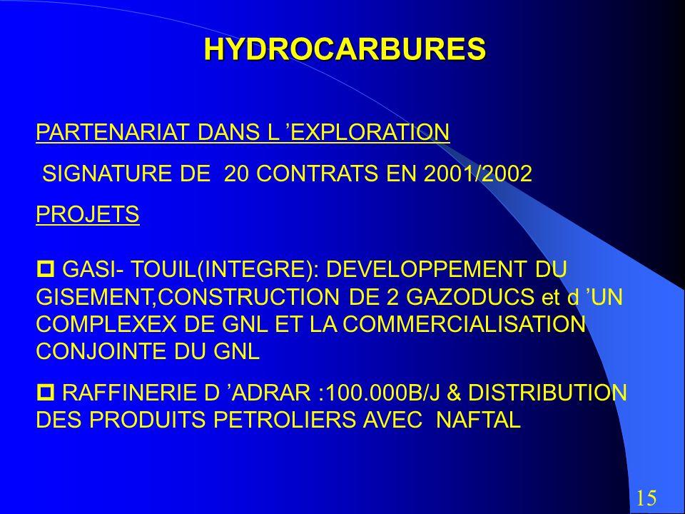 MINES 11 INSTITUTIONNEL CREATION DES AGENCES TEXTES SECONDAIRES FINALISES PROJETS OCTROI 200 PERMIS EXPLOITATATION P&M MINES PARTENARIAT DANS LE DOMAINE DE L OR E&E CREATION ISPAT DANS L ACIER 14