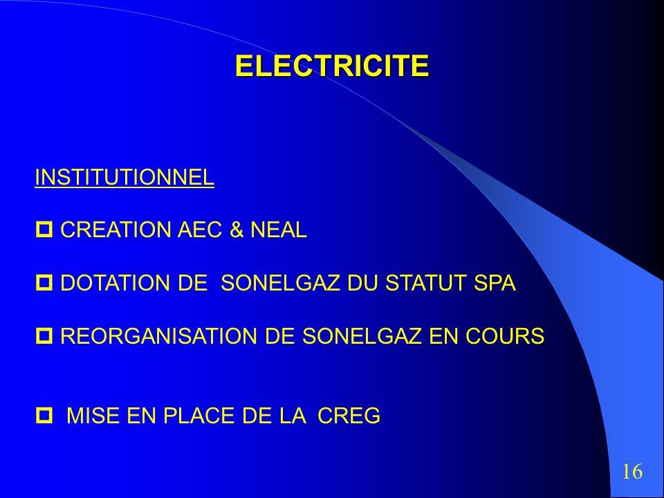 HYDROCARBURES 12 PARTENARIAT DANS L EXPLORATION SIGNATURE DE 20 CONTRATS EN 2001/2002 PROJETS GASI- TOUIL(INTEGRE): DEVELOPPEMENT DU GISEMENT,CONSTRUCTION DE 2 GAZODUCS et d UN COMPLEXEX DE GNL ET LA COMMERCIALISATION CONJOINTE DU GNL RAFFINERIE D ADRAR :100.000B/J & DISTRIBUTION DES PRODUITS PETROLIERS AVEC NAFTAL 15