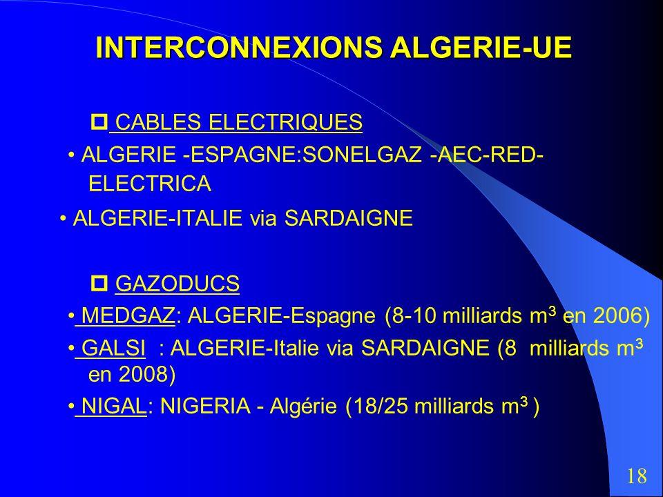PROJETS ARZEW: (DESSALEMENT 90.000 m3/j +ELECTRICITE 330MW).