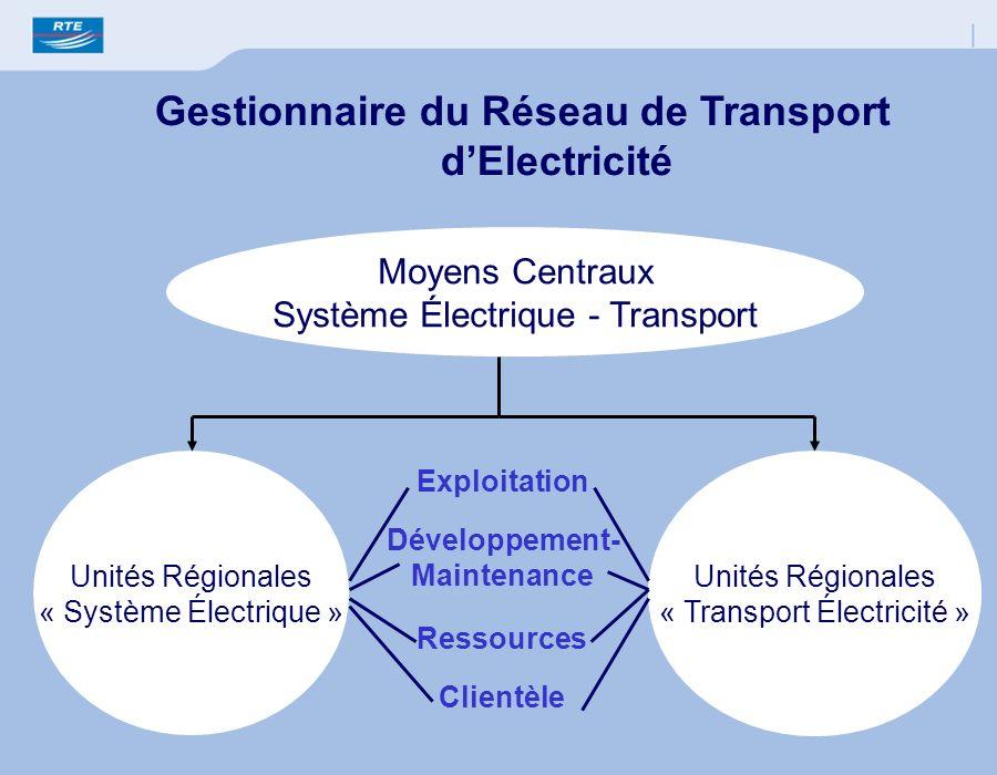 Moyens Centraux Système Électrique - Transport Unités Régionales « Système Électrique » Unités Régionales « Transport Électricité » Exploitation Dével