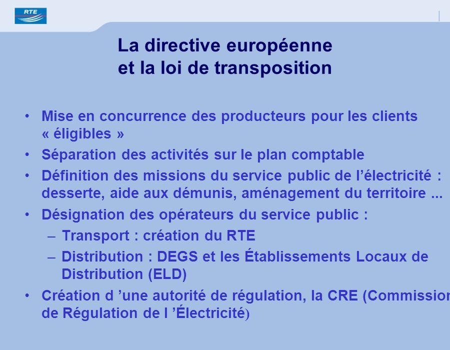 La directive européenne et la loi de transposition Mise en concurrence des producteurs pour les clients « éligibles » Séparation des activités sur le