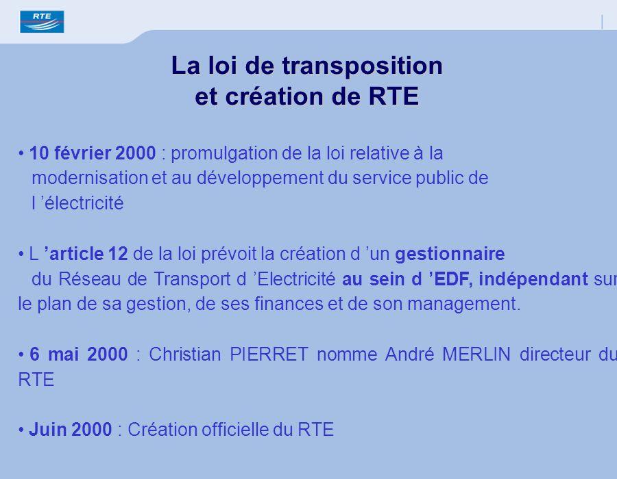 10 février 2000 : promulgation de la loi relative à la modernisation et au développement du service public de l électricité L article 12 de la loi pré
