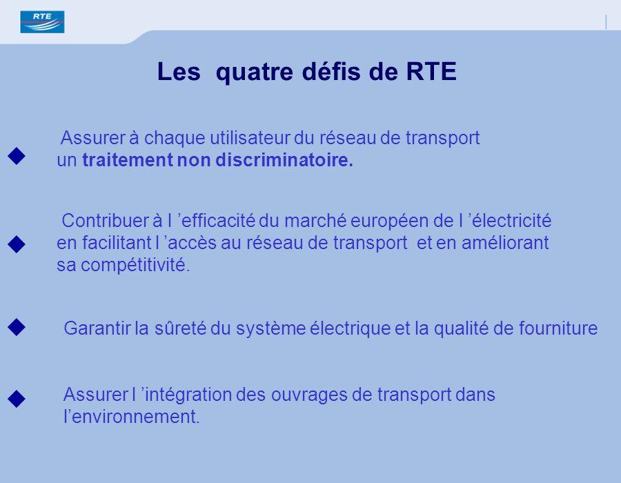 Les quatre défis de RTE Assurer à chaque utilisateur du réseau de transport un traitement non discriminatoire. Contribuer à l efficacité du marché eur