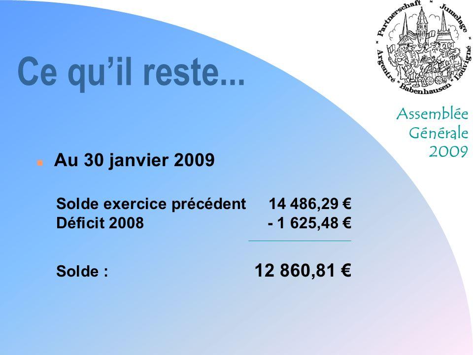 Assemblée Générale 2009 Ce quil reste...