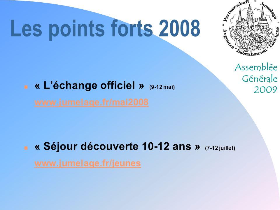 Assemblée Générale 2009 Les points forts 2008 n « Léchange officiel » (9-12 mai) www.jumelage.fr/mai2008 www.jumelage.fr/mai2008 n « Séjour découverte 10-12 ans » (7-12 juillet) www.jumelage.fr/jeunes www.jumelage.fr/jeunes