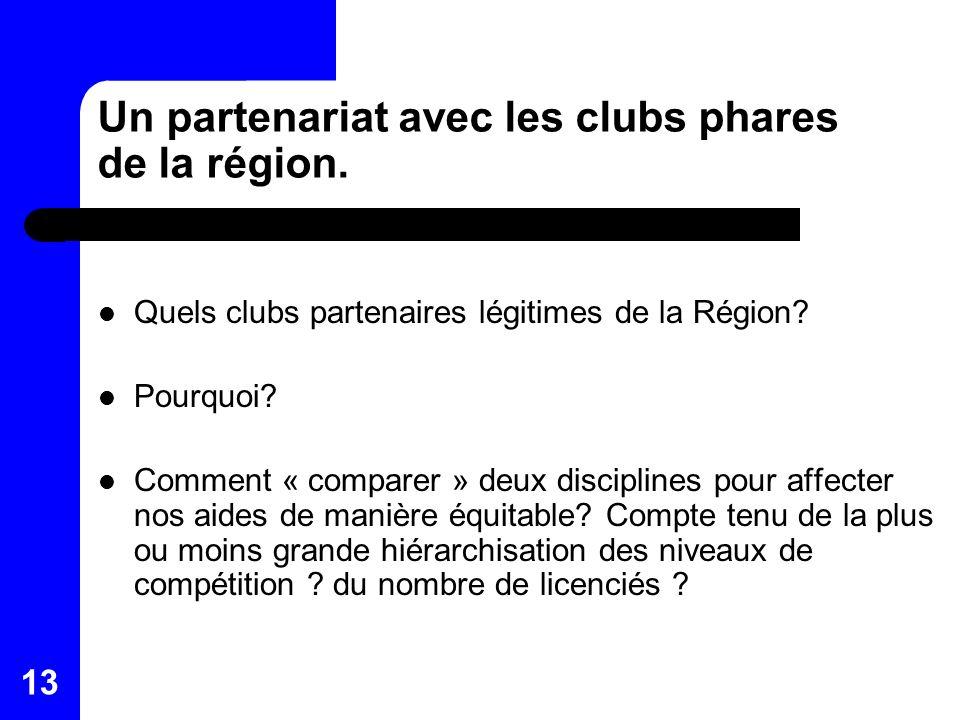 13 Un partenariat avec les clubs phares de la région. Quels clubs partenaires légitimes de la Région? Pourquoi? Comment « comparer » deux disciplines