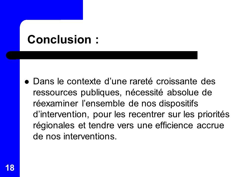 18 Conclusion : Dans le contexte dune rareté croissante des ressources publiques, nécessité absolue de réexaminer lensemble de nos dispositifs dintervention, pour les recentrer sur les priorités régionales et tendre vers une efficience accrue de nos interventions.
