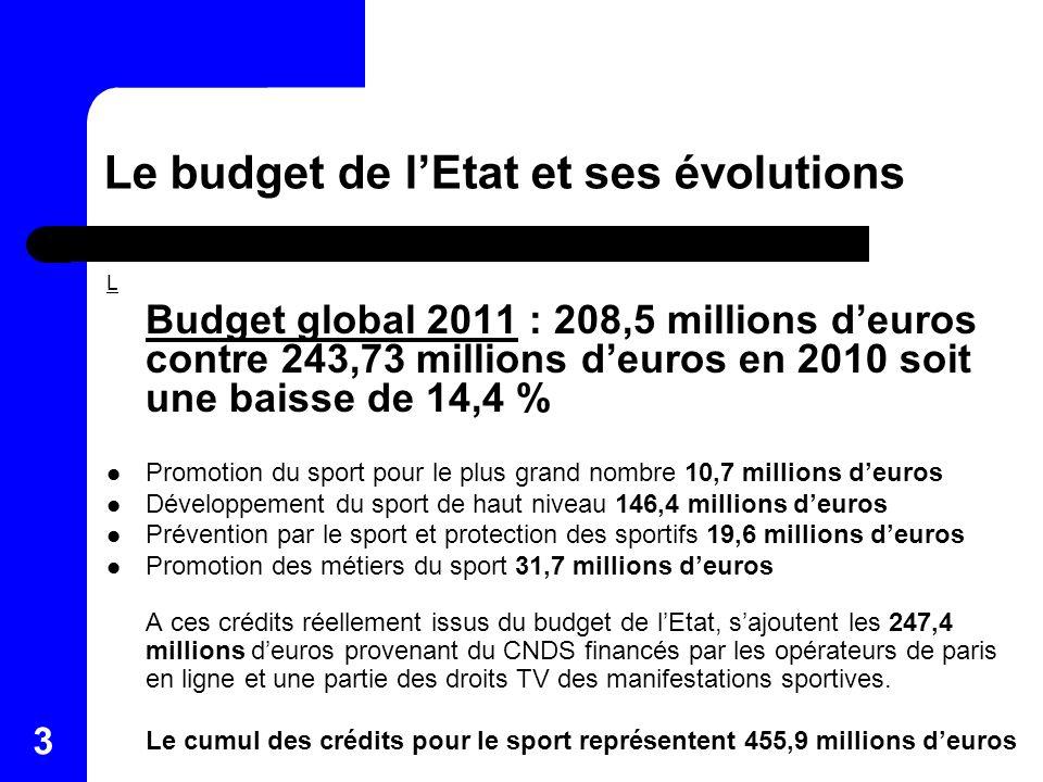 3 Le budget de lEtat et ses évolutions L Budget global 2011 : 208,5 millions deuros contre 243,73 millions deuros en 2010 soit une baisse de 14,4 % Pr