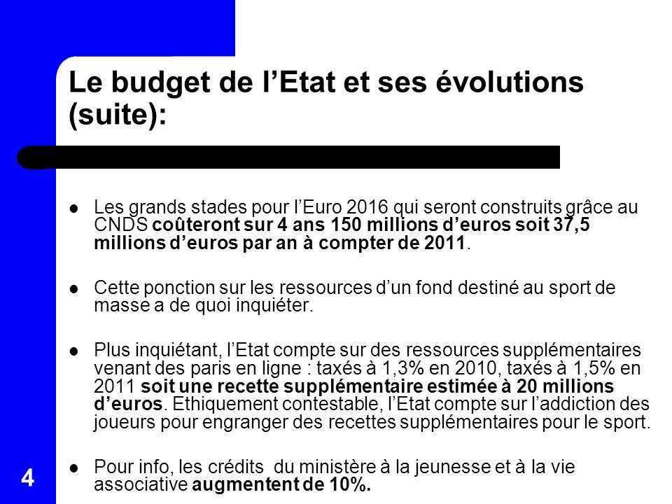 4 Le budget de lEtat et ses évolutions (suite): Les grands stades pour lEuro 2016 qui seront construits grâce au CNDS coûteront sur 4 ans 150 millions deuros soit 37,5 millions deuros par an à compter de 2011.