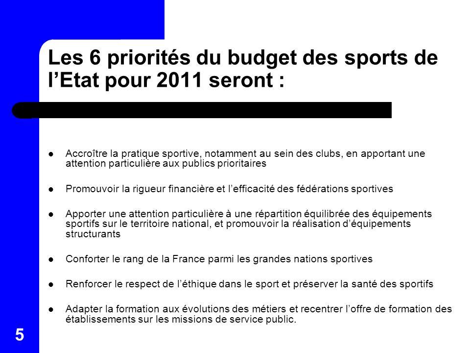 5 Les 6 priorités du budget des sports de lEtat pour 2011 seront : Accroître la pratique sportive, notamment au sein des clubs, en apportant une atten