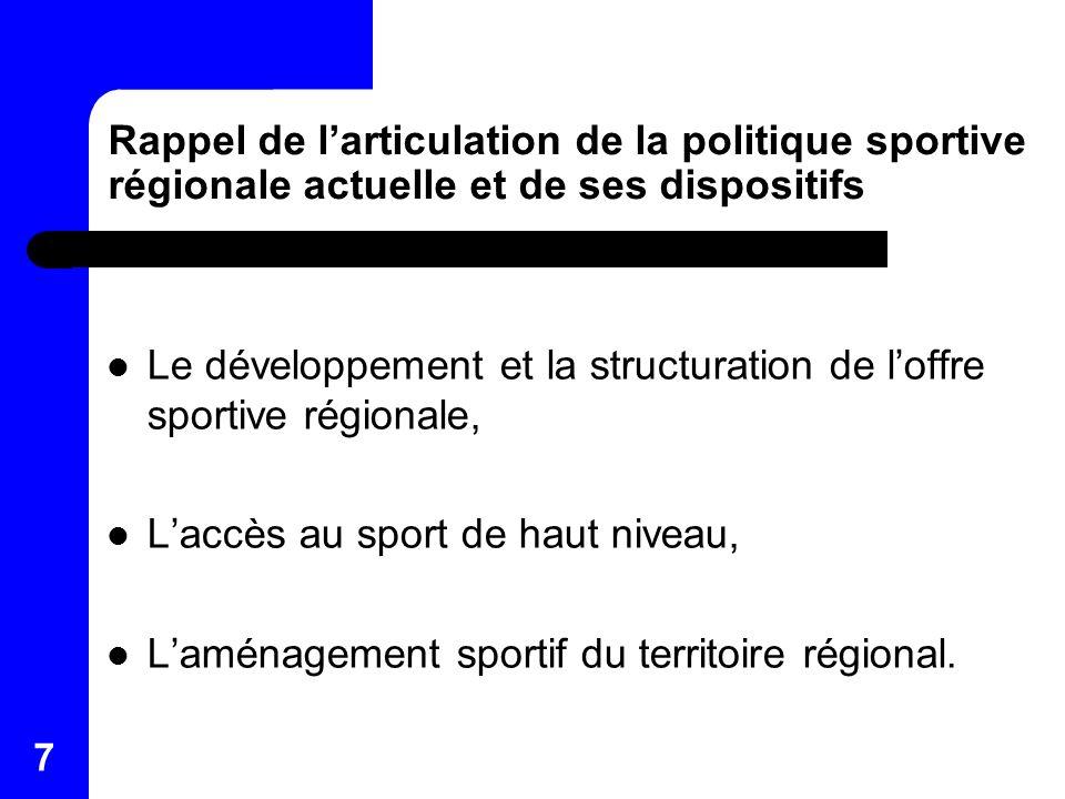7 Rappel de larticulation de la politique sportive régionale actuelle et de ses dispositifs Le développement et la structuration de loffre sportive régionale, Laccès au sport de haut niveau, Laménagement sportif du territoire régional.