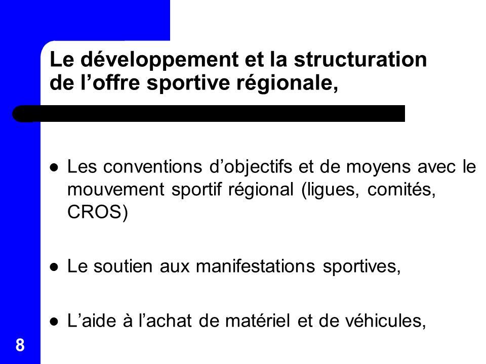8 Les conventions dobjectifs et de moyens avec le mouvement sportif régional (ligues, comités, CROS) Le soutien aux manifestations sportives, Laide à lachat de matériel et de véhicules, Le développement et la structuration de loffre sportive régionale,