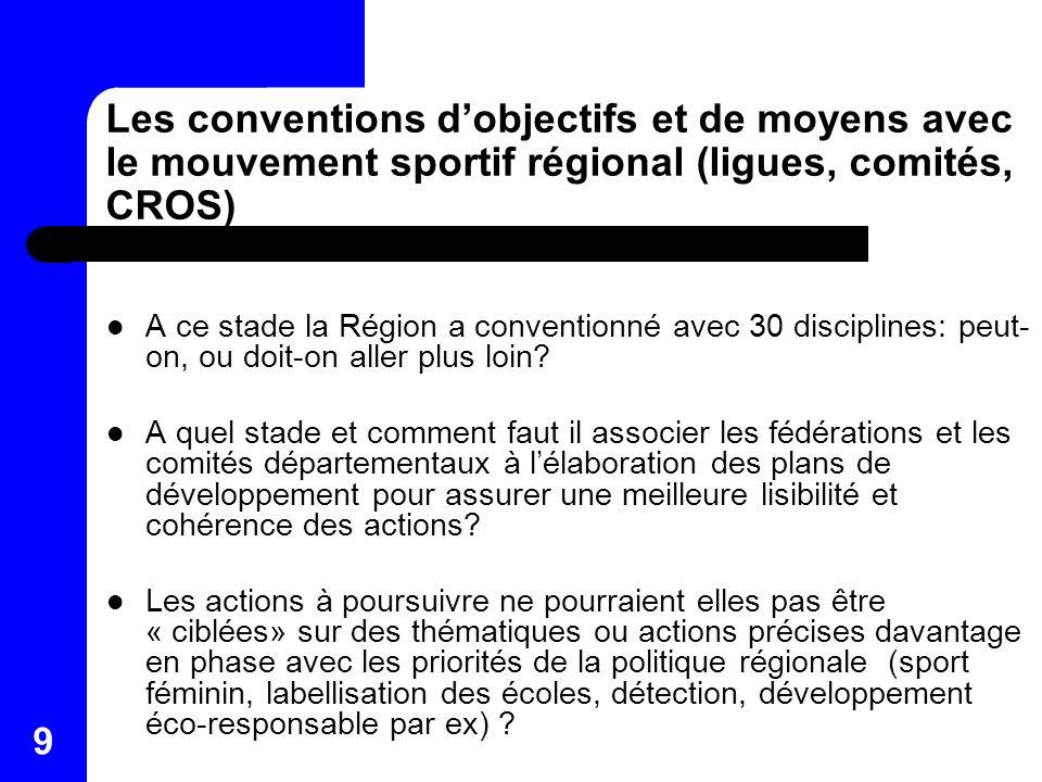 9 Les conventions dobjectifs et de moyens avec le mouvement sportif régional (ligues, comités, CROS) A ce stade la Région a conventionné avec 30 disci