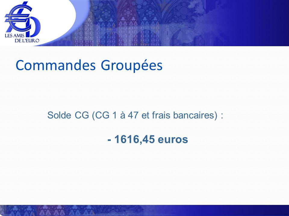 Commandes Groupées Solde CG (CG 1 à 47 et frais bancaires) : - 1616,45 euros