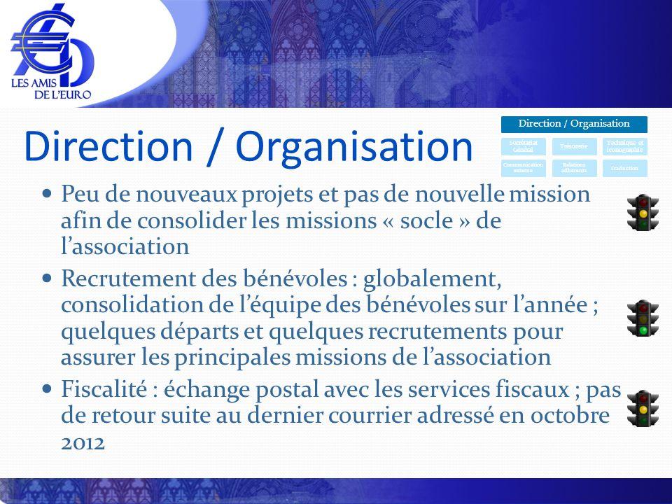 Direction / Organisation Peu de nouveaux projets et pas de nouvelle mission afin de consolider les missions « socle » de lassociation Recrutement des