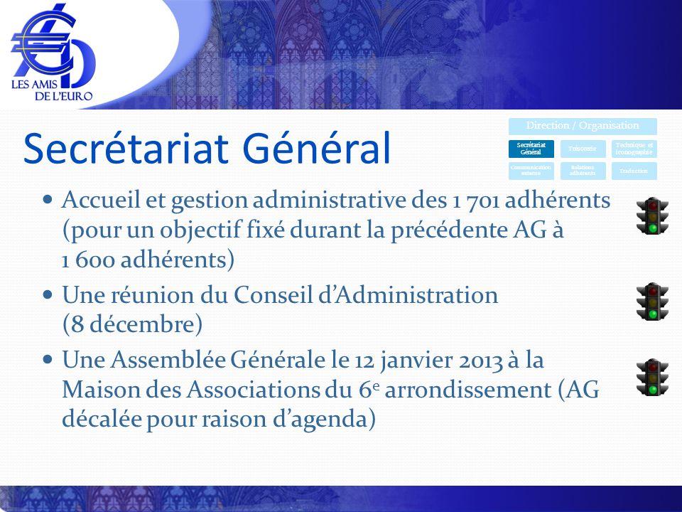 Secrétariat Général Accueil et gestion administrative des 1 701 adhérents (pour un objectif fixé durant la précédente AG à 1 600 adhérents) Une réunio