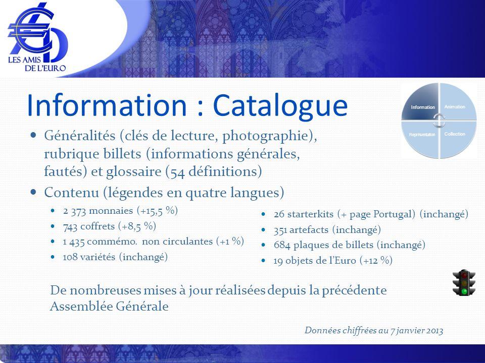 Information : Catalogue Généralités (clés de lecture, photographie), rubrique billets (informations générales, fautés) et glossaire (54 définitions) C