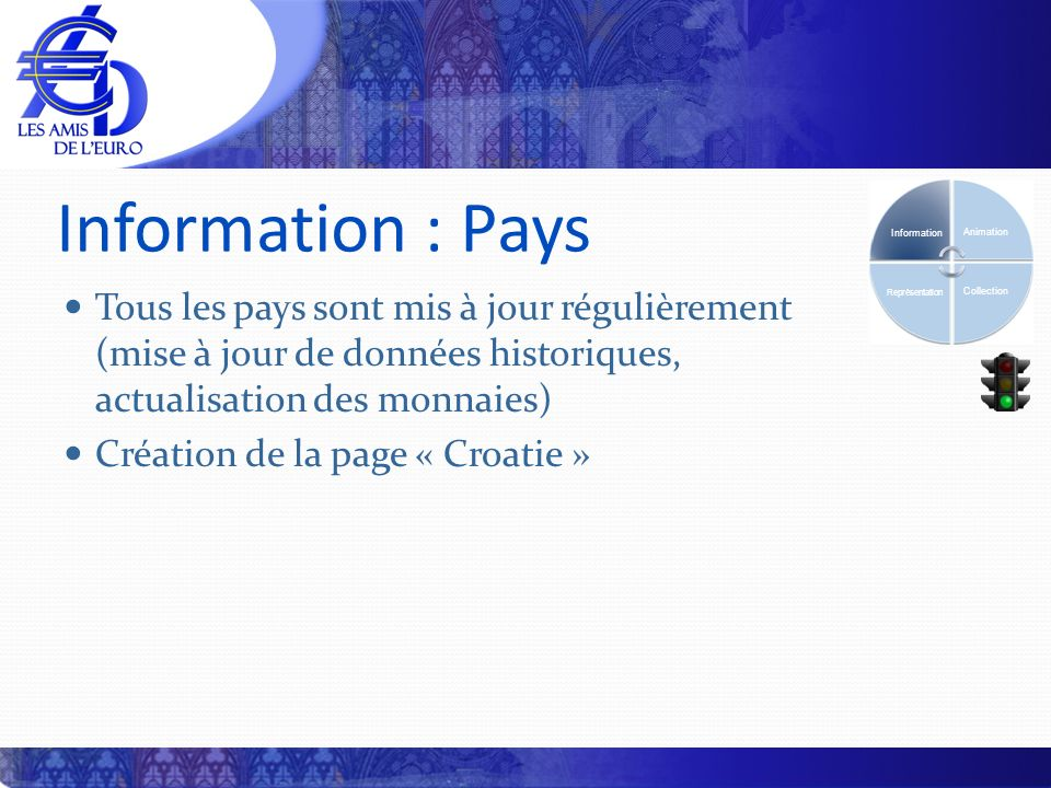Information : Pays Tous les pays sont mis à jour régulièrement (mise à jour de données historiques, actualisation des monnaies) Création de la page «