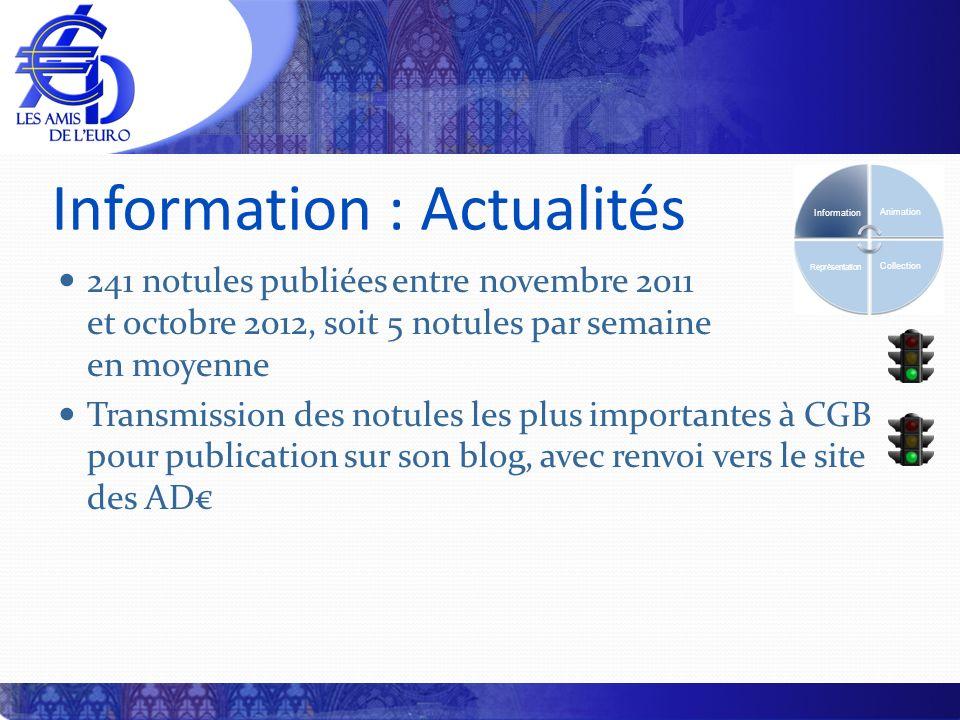 Information : Actualités 241 notules publiées entre novembre 2011 et octobre 2012, soit 5 notules par semaine en moyenne Transmission des notules les