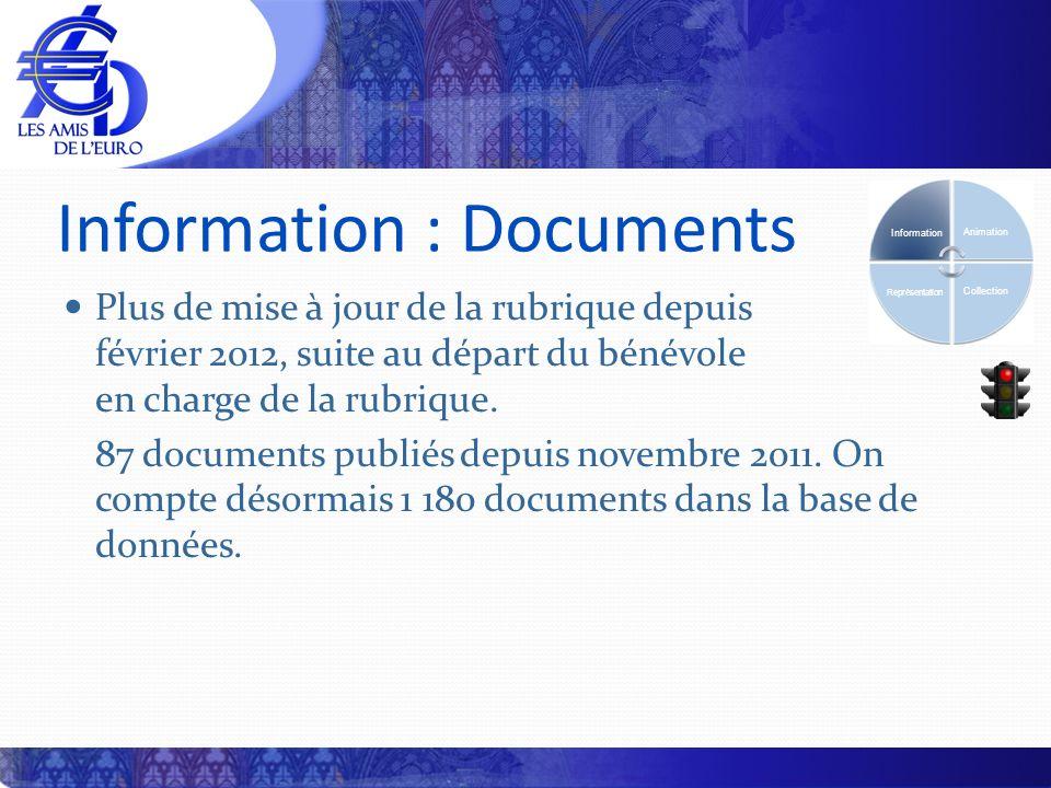 Information : Documents Plus de mise à jour de la rubrique depuis février 2012, suite au départ du bénévole en charge de la rubrique. 87 documents pub