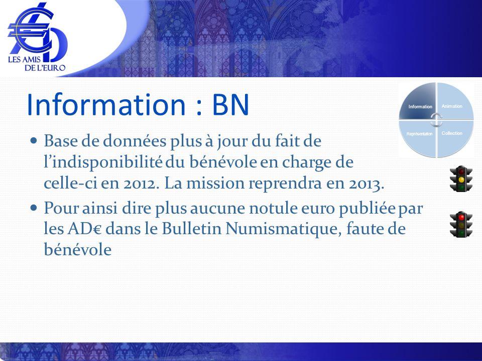 Information : BN Base de données plus à jour du fait de lindisponibilité du bénévole en charge de celle-ci en 2012. La mission reprendra en 2013. Pour