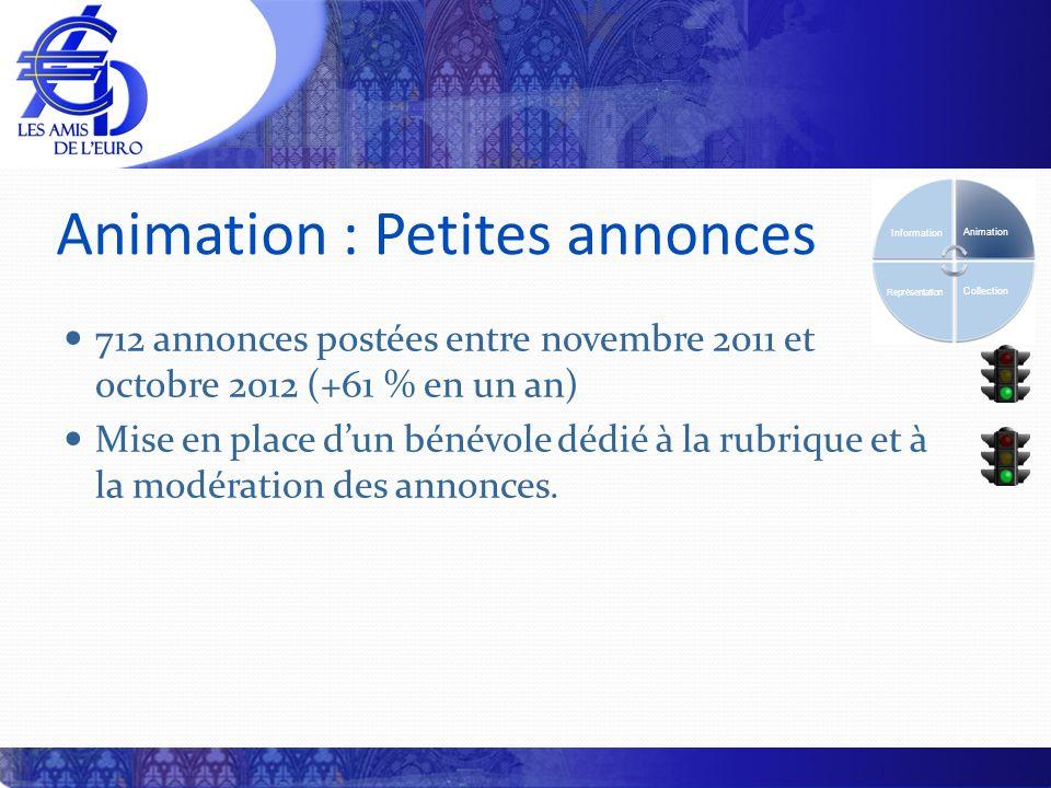 Animation : Petites annonces 712 annonces postées entre novembre 2011 et octobre 2012 (+61 % en un an) Mise en place dun bénévole dédié à la rubrique