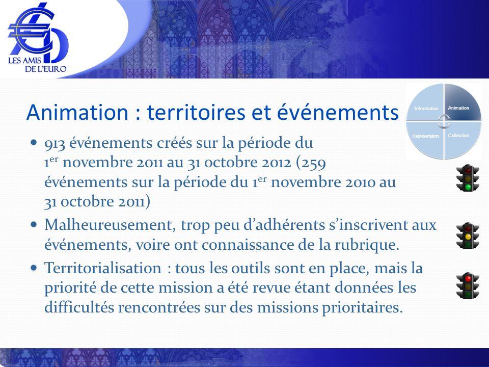 Animation : territoires et événements 913 événements créés sur la période du 1 er novembre 2011 au 31 octobre 2012 (259 événements sur la période du 1