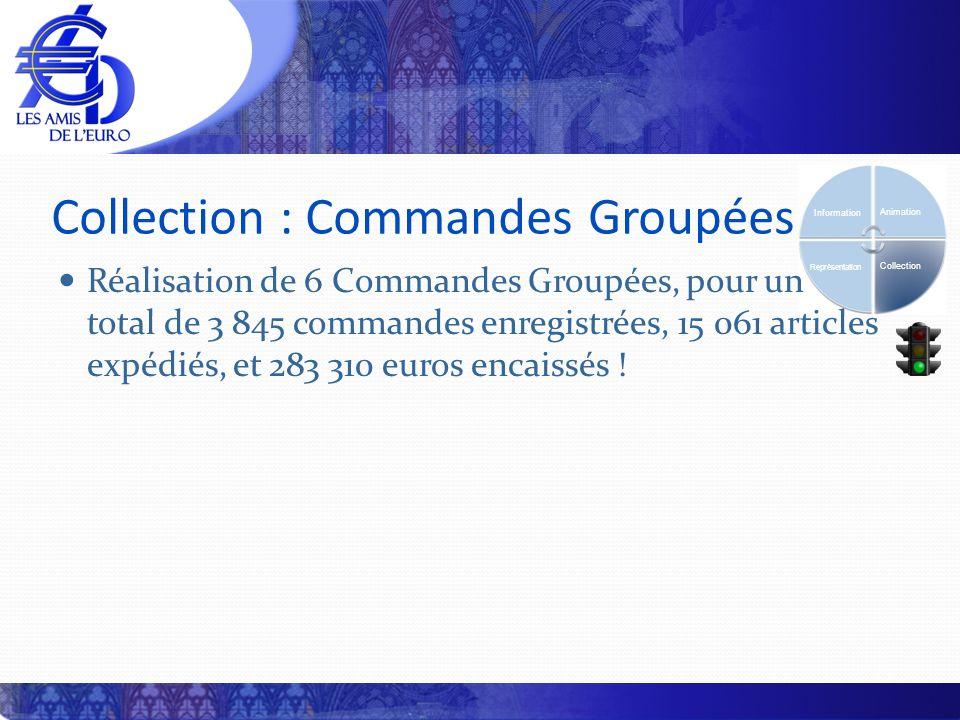 Collection : Commandes Groupées Information Animation Collection Représentation Réalisation de 6 Commandes Groupées, pour un total de 3 845 commandes enregistrées, 15 061 articles expédiés, et 283 310 euros encaissés !