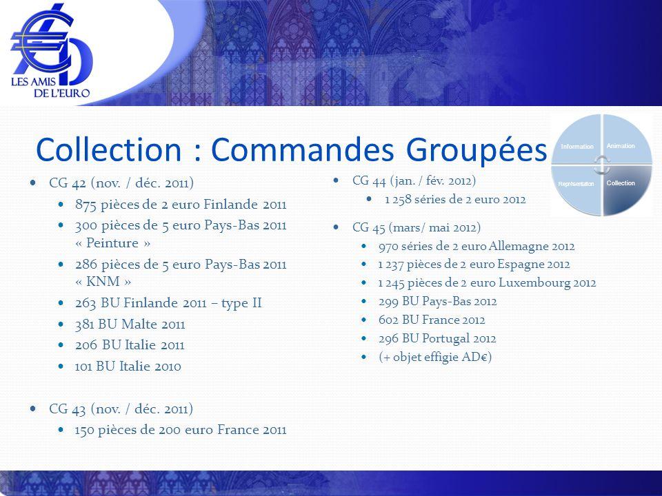 Collection : Commandes Groupées CG 42 (nov. / déc. 2011) 875 pièces de 2 euro Finlande 2011 300 pièces de 5 euro Pays-Bas 2011 « Peinture » 286 pièces