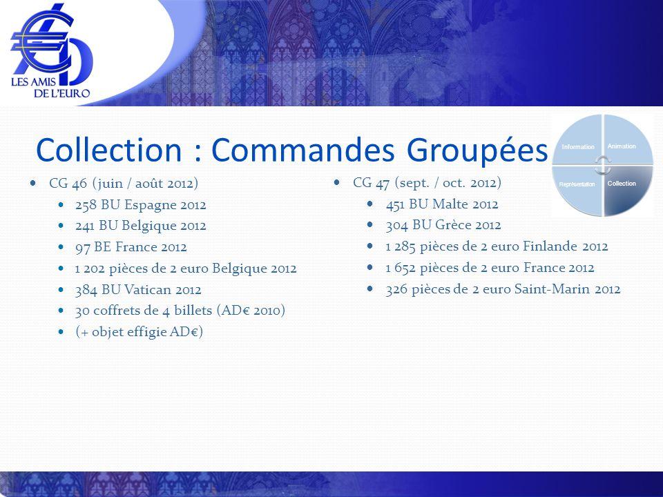 Collection : Commandes Groupées CG 46 (juin / août 2012) 258 BU Espagne 2012 241 BU Belgique 2012 97 BE France 2012 1 202 pièces de 2 euro Belgique 20
