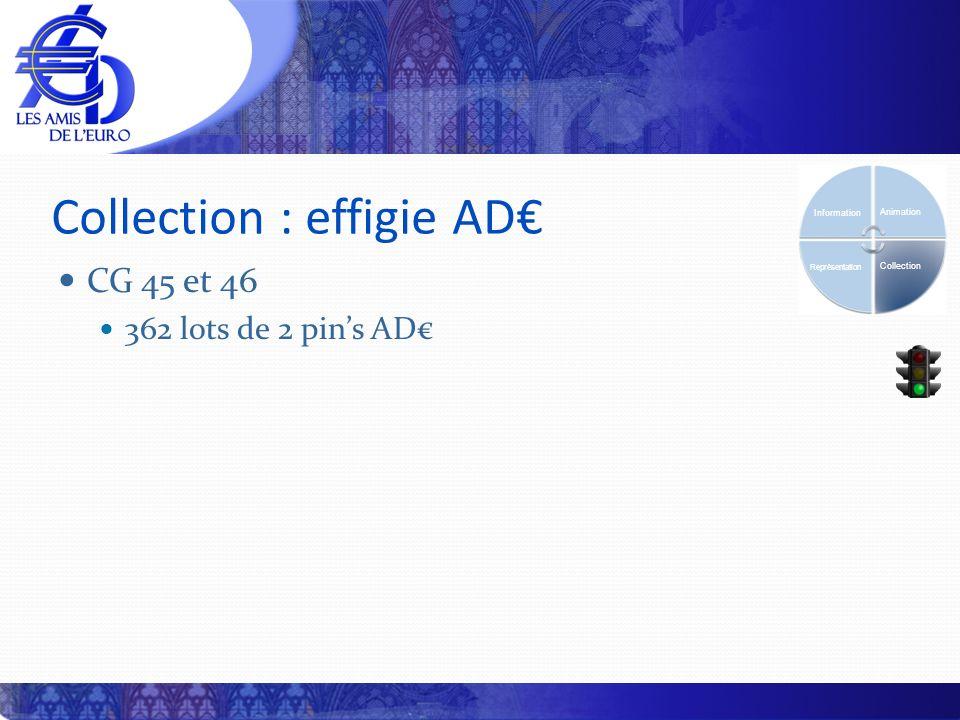 CG 45 et 46 362 lots de 2 pins AD Collection : effigie AD Information Animation Collection Représentation