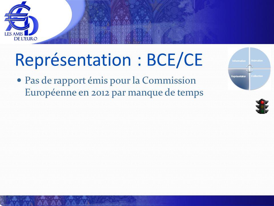 Représentation : BCE/CE Pas de rapport émis pour la Commission Européenne en 2012 par manque de temps Information Animation Collection Représentation
