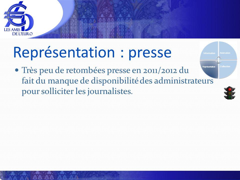 Représentation : presse Très peu de retombées presse en 2011/2012 du fait du manque de disponibilité des administrateurs pour solliciter les journalistes.