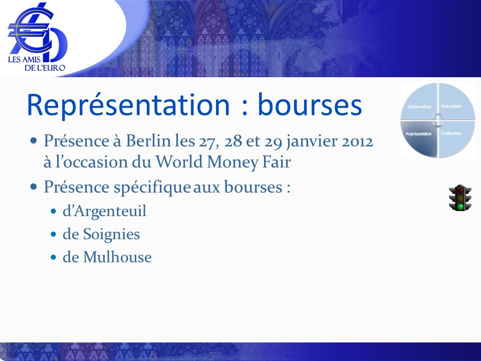 Représentation : bourses Présence à Berlin les 27, 28 et 29 janvier 2012 à loccasion du World Money Fair Présence spécifique aux bourses : dArgenteuil de Soignies de Mulhouse Information Animation Collection Représentation
