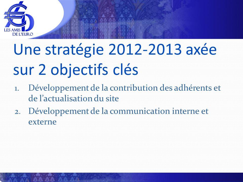 Une stratégie 2012-2013 axée sur 2 objectifs clés 1. Développement de la contribution des adhérents et de lactualisation du site 2. Développement de l